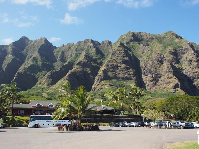 Best Islands in Hawaii