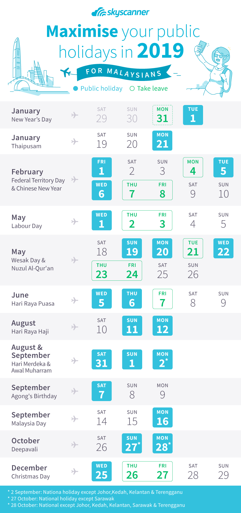 Malaysia Public Holidays 2019 How To Maximise It