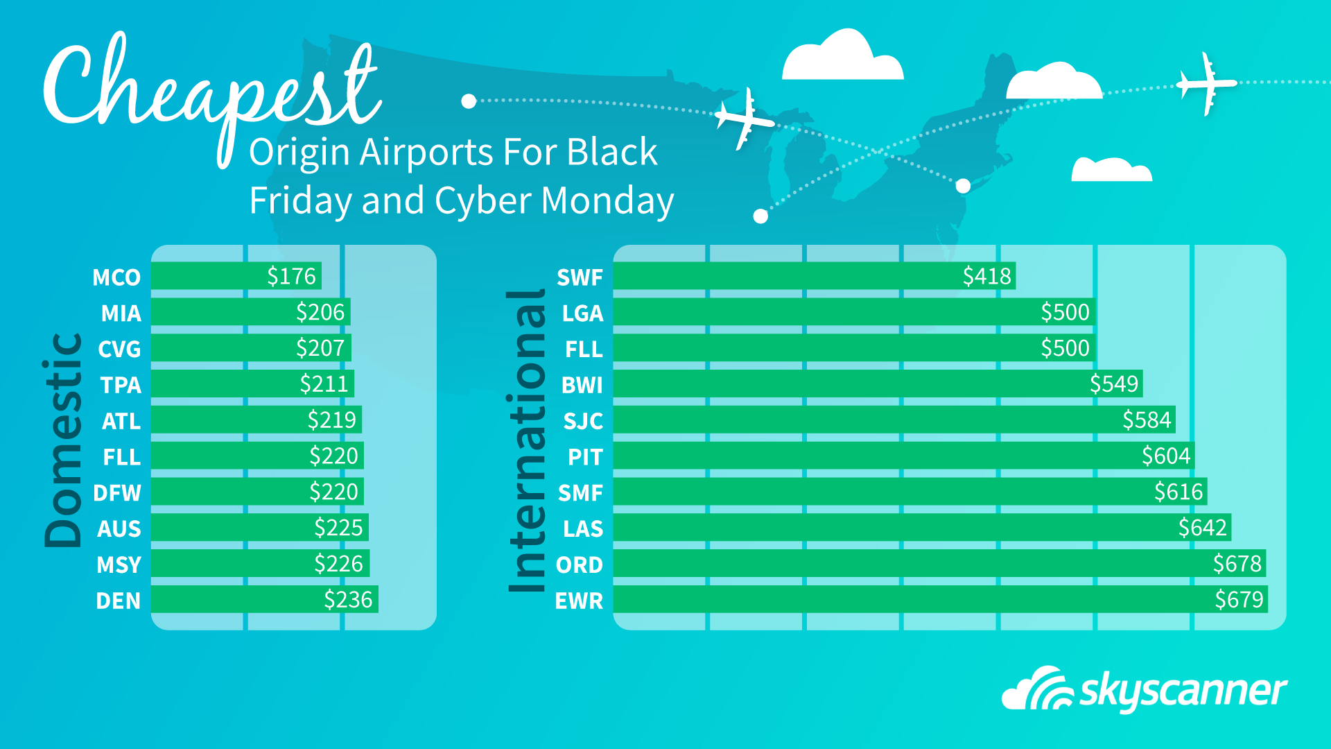cheapest origin airports to fly from on black friday and cyber monday