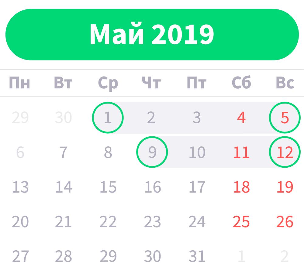 На какие даты покупать самые дешевые авиабилеты на майские