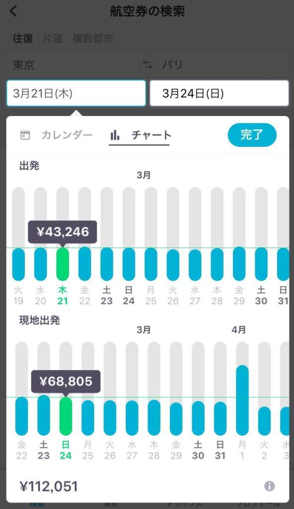 カレンダー/チャート表示